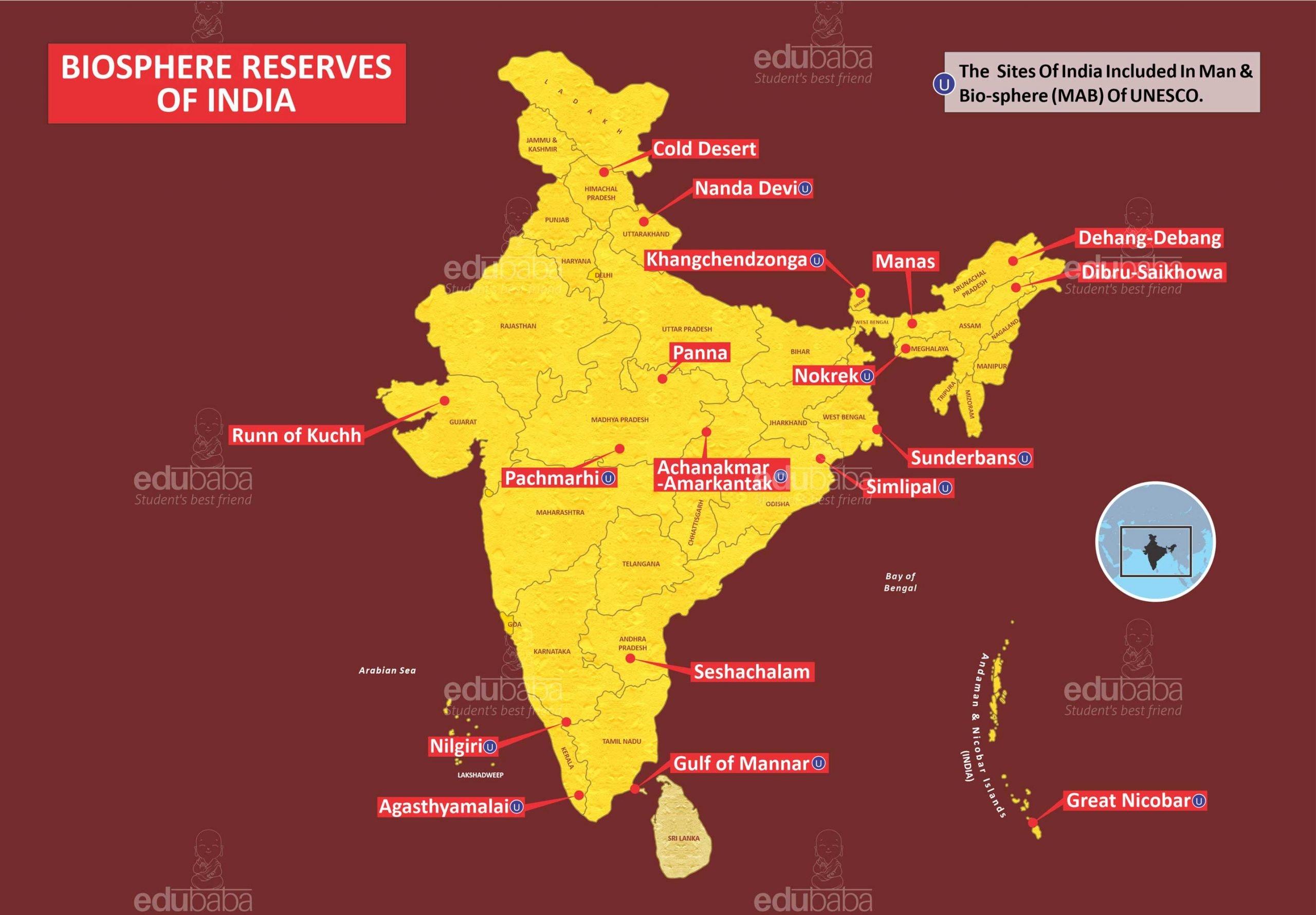 Biosphere Reserves of India