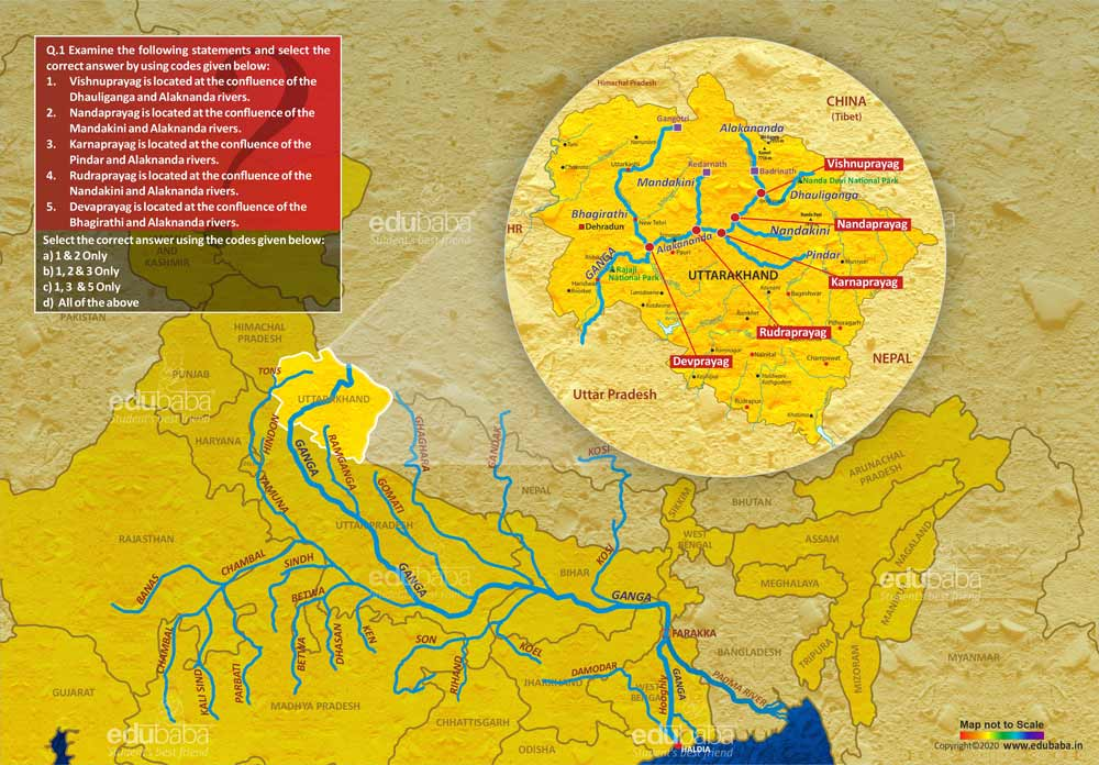 Ganga River Map